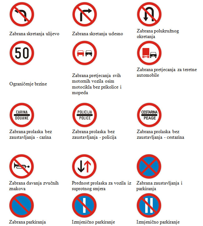znakovi naredbi_3