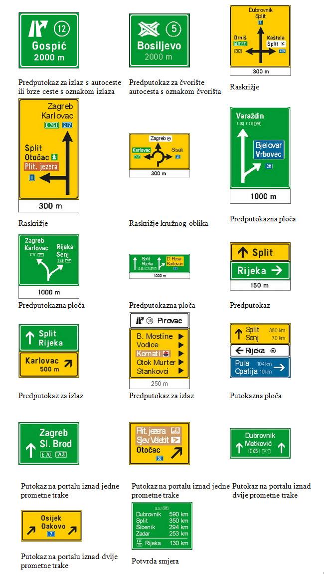 znakovi_za vodj_prometa